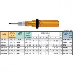 TOHNICHI  RTD Series - Micrometer Adjustable Torque Screwdrivers